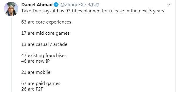 R星母公司新财报公布 五年内会发售93款游戏 (3)