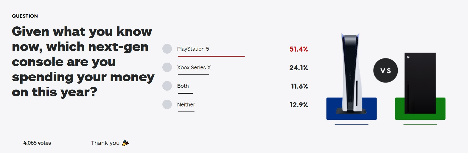 IGN发起投票:次世代你会选择哪一款主机? (1)